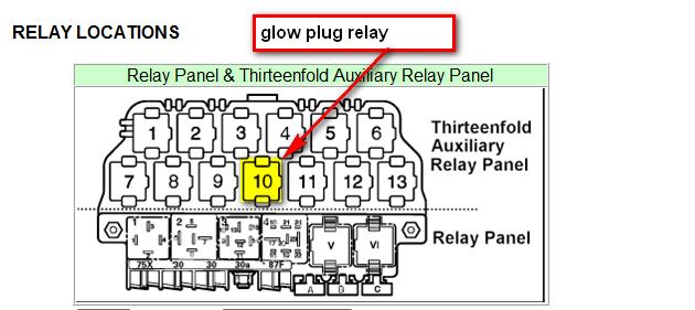 2001 VW Jetta Glow Plug Relay Location
