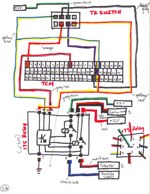 2001 vw jetta wiring diagram DIapAXV vw lupo wiring diagram efcaviation com 2008 vw jetta radio wiring diagram at edmiracle.co
