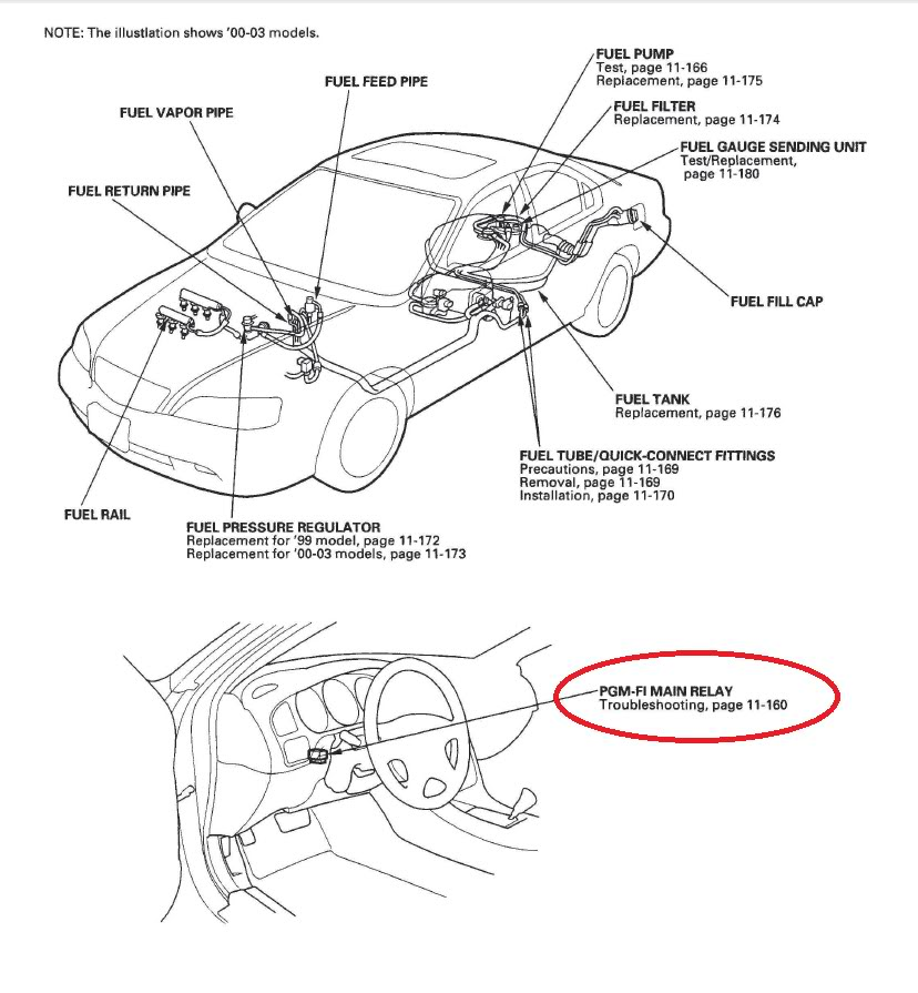 1997 acura tl radio wiring diagram wiring diagram and fuse box 2000 Acura Tl Radio Wiring Diagram 2000 acura tl fuse box on 1997 acura tl radio wiring diagram 2000 acura tl radio wiring diagram