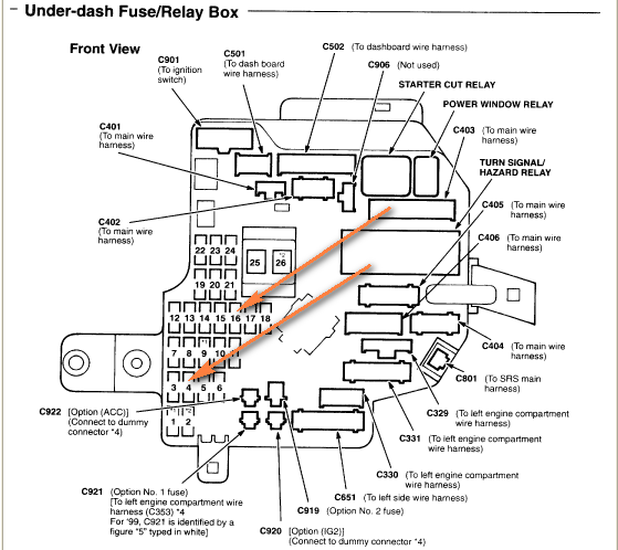 2002 acura tl fuse box diagram jorhXUO 2002 acura rsx fuse box diagram image details acura tl fuse box location at crackthecode.co