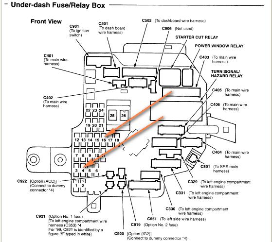 2002 acura tl fuse box diagram image details rh motogurumag com 2004 Acura TL Fuse Box 2004 Acura TL Fuse Box