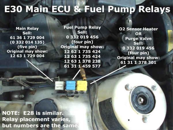 2002 Bmw 325i Fuel Pump Relay Location Image Detailsrhmotogurumag: 2003 Bmw 325i Fuel Pump Relay Location At Gmaili.net