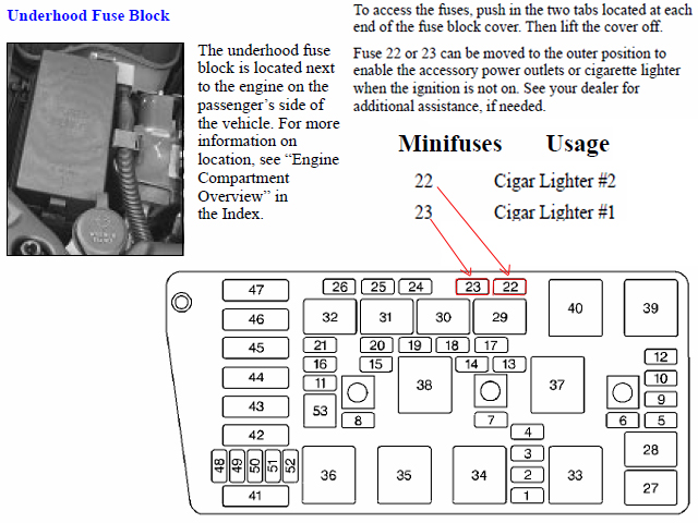 cadillac deville fuse box location 1998 cadillac deville engine 2008 cadillac dts fuse block at 2007 Cadillac Dts Fuse Box Diagram