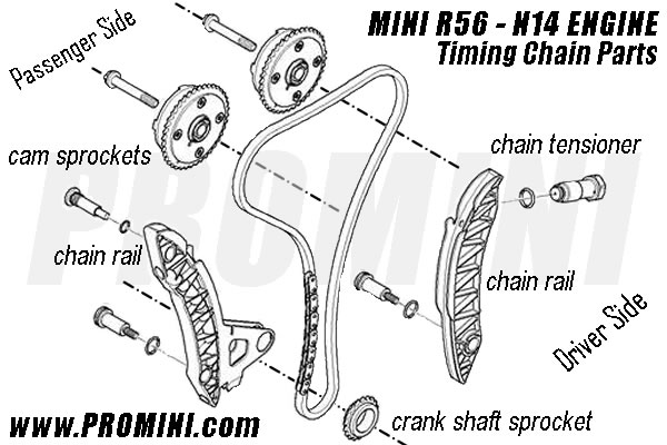 2002 Dodge Intrepid Timing Chain Diagram - image details