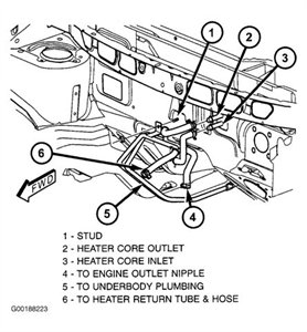 Heater Hose Routing 3 4l 4runner W Rear Heater Asap Please 178656 as well Subaru Forester Automatic Transmission Control System Wiring Diagram as well T13376034 Code c 2204 esb bas light stays besides Discussion T3980 ds780348 moreover 2002 Dodge Dakota Wiring Diagram. on 2002 dodge ram heater diagram
