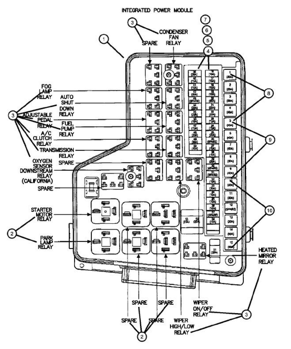 2002 dodge ram fuse box diagram jMKInZc 2002 dodge ram fuse box diagram image details 2002 dodge ram 1500 fuse box diagram at soozxer.org
