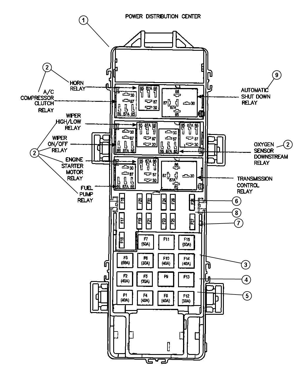 1989 jeep cherokee ignition switch diagram