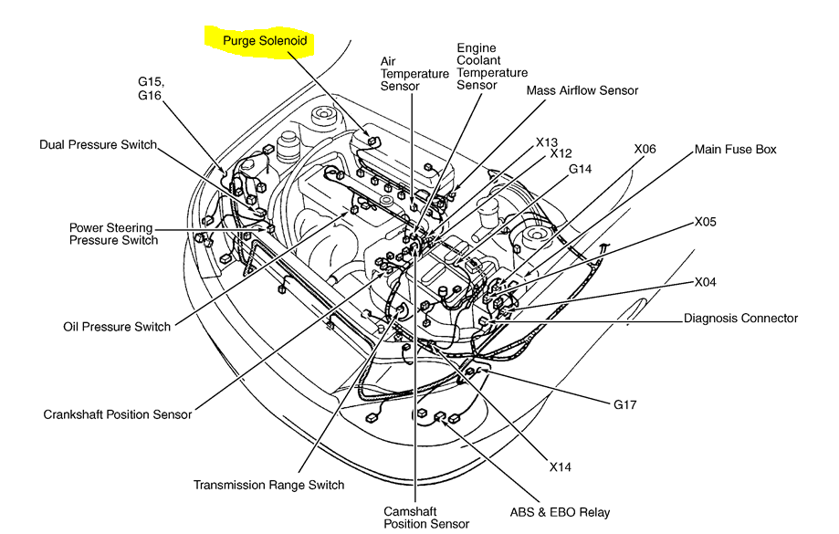 T10063363 Diagram fuse box 2000 additionally 1997 Honda Odyssey Horn Circuit Diagram besides Static cargurus   images site 2012 06 12 21 06 1993 dodge dakota 2 dr std 4wd extended cab sb Pic 1854903338151081702 additionally 01 Ranger Fuse Panel further 04 Scion Xa Fuse Diagram. on ford ranger fuse box map