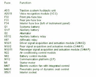 2002 mercedes s430 fuse box diagram