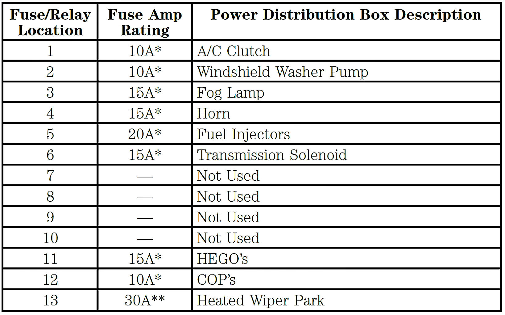 2002 mercury grand marquis fuse box diagram