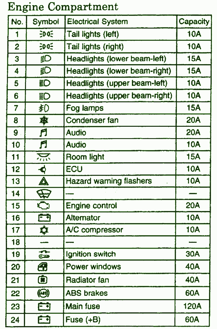 2003 mitsubishi outlander fuse box diagram 2003 mazda