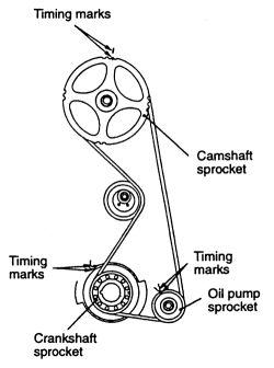 2002 Mitsubishi Galant Timing Belt Diagram Details. 2002 Mitsubishi Galant Timing Belt Diagram. Mitsubishi. Timing Belt Diagram 2001 Mitsubishi Mirage At Scoala.co