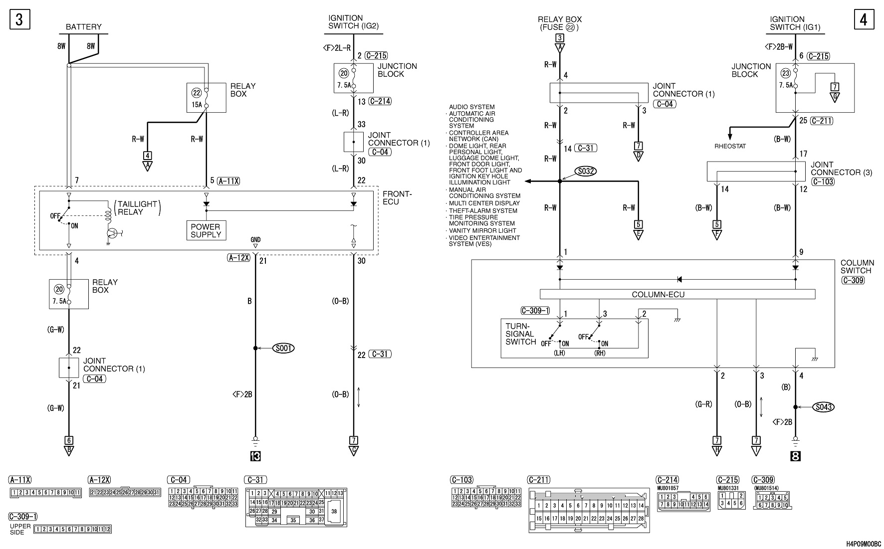 Mitsubishi Pajero 1993 Wiring Diagram And Schematics Montero Fuse Box 2002 Sport