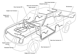 06 Nissan Armada Engine Diagram together with Wiring Harness Diagram And Electrical Troubleshooting For 2001 Infiniti I30 A33 Series also Infiniti G35 Starter Location together with 1996 Nissan Quest Wiring Diagram Electrical System Troubleshooting likewise QxcihN. on 2003 nissan frontier fuse box diagram