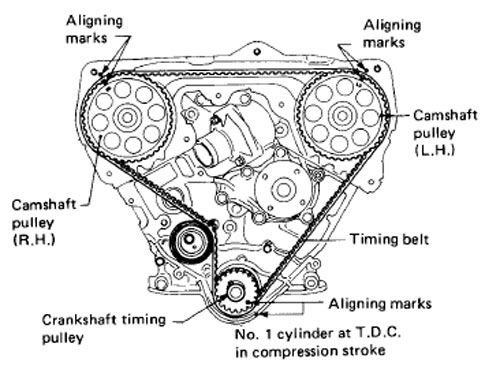 1999 nissan sentra timing marks