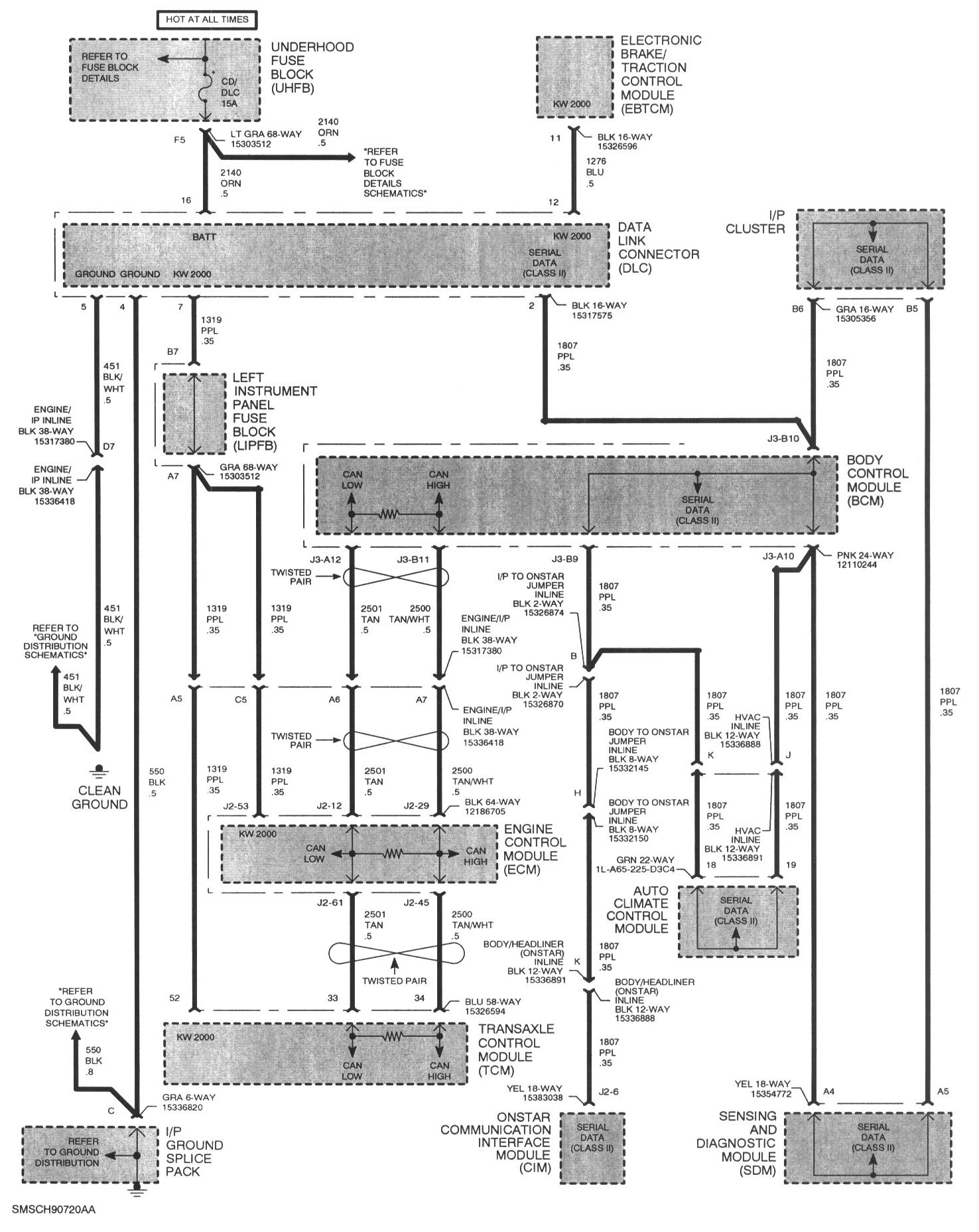 2003 Saturn L200 Fuse Box Wiring Library 2002 Diagram