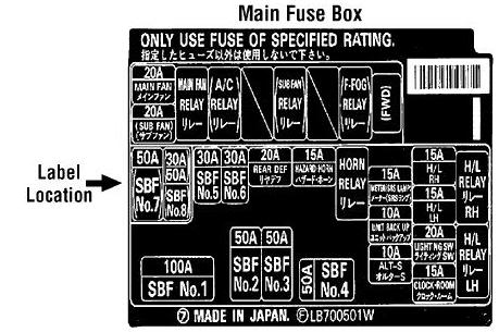 2002 subaru impreza fuse box diagram CpCDjez subaru impreza fuse box 2006 wiring diagrams instruction 2011 Subaru Legacy Fuse Box at gsmx.co