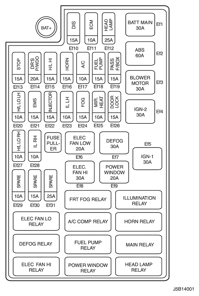 2003 buick park avenue fuse box diagram