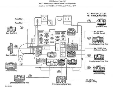 toyota camry fuse box diagram 2002 toyota camry fuse box diagram image details 2002 toyota camry under hood fuse box
