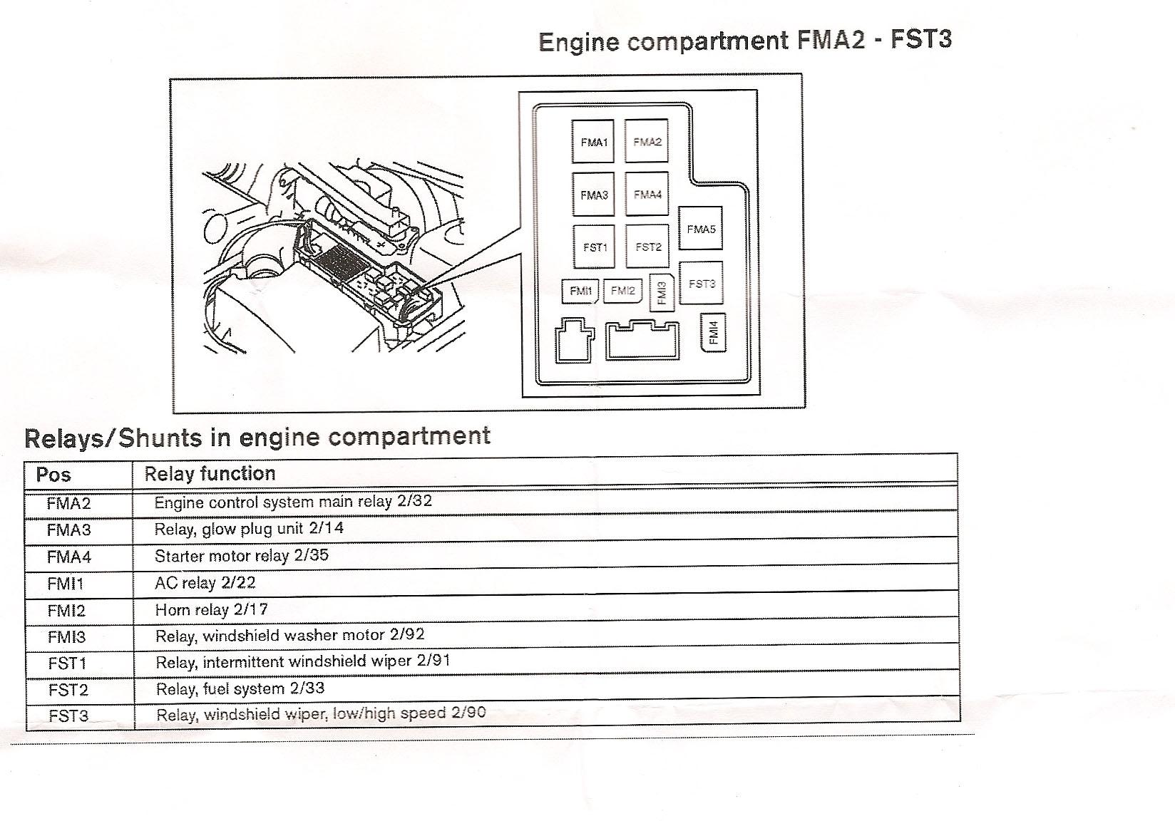 2002 Volvo S60 Relay Diagram