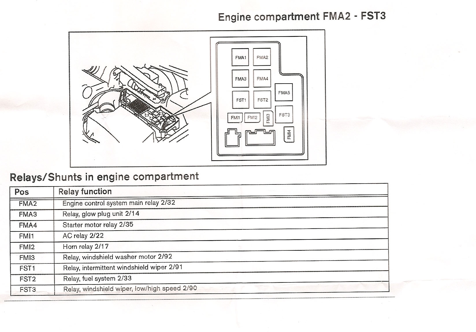 2002 Volvo S60 Relay Diagram