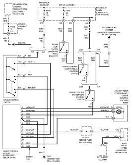 2002 VW Cabrio Cruise Control Wiring Diagram