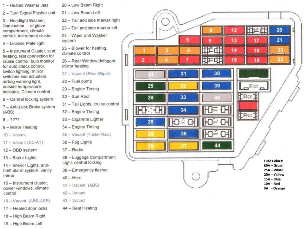 Audi Tt Fuse Box Diagram Image Details Rv 2003 A4