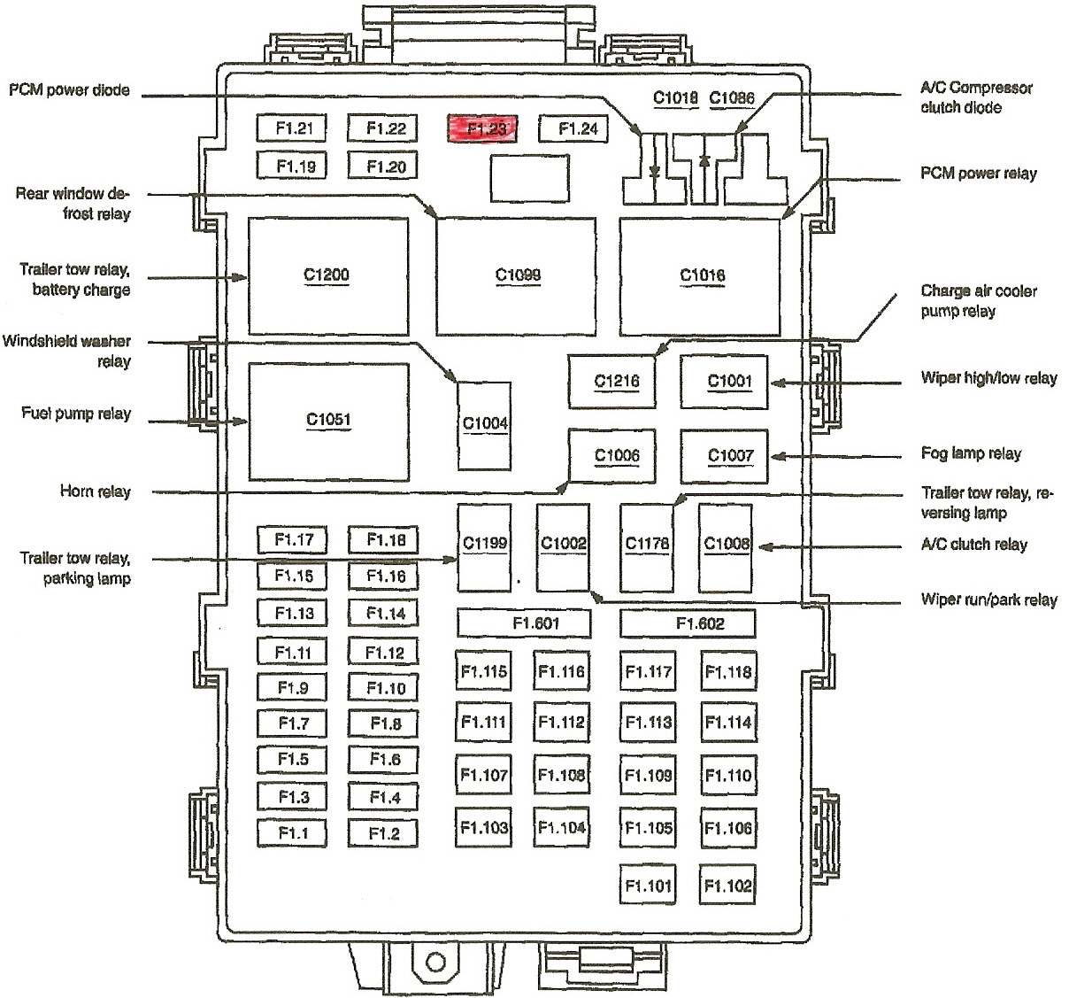 2003 ford f150 fuse box diagram
