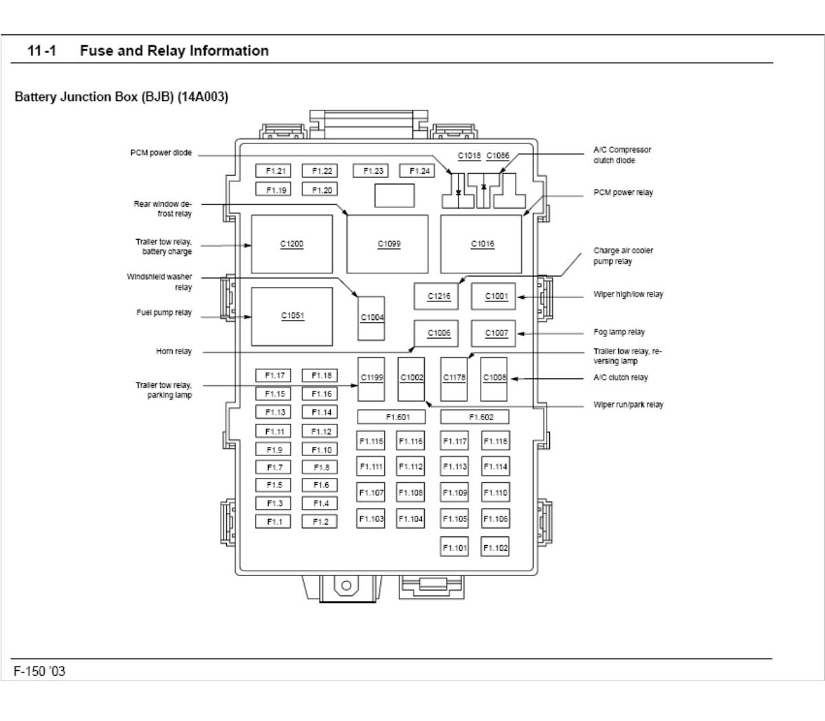 2004 Ford F 150 Fuse Diagram