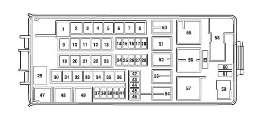 2003 Ford F150 Fuse Location Diagram Image Details