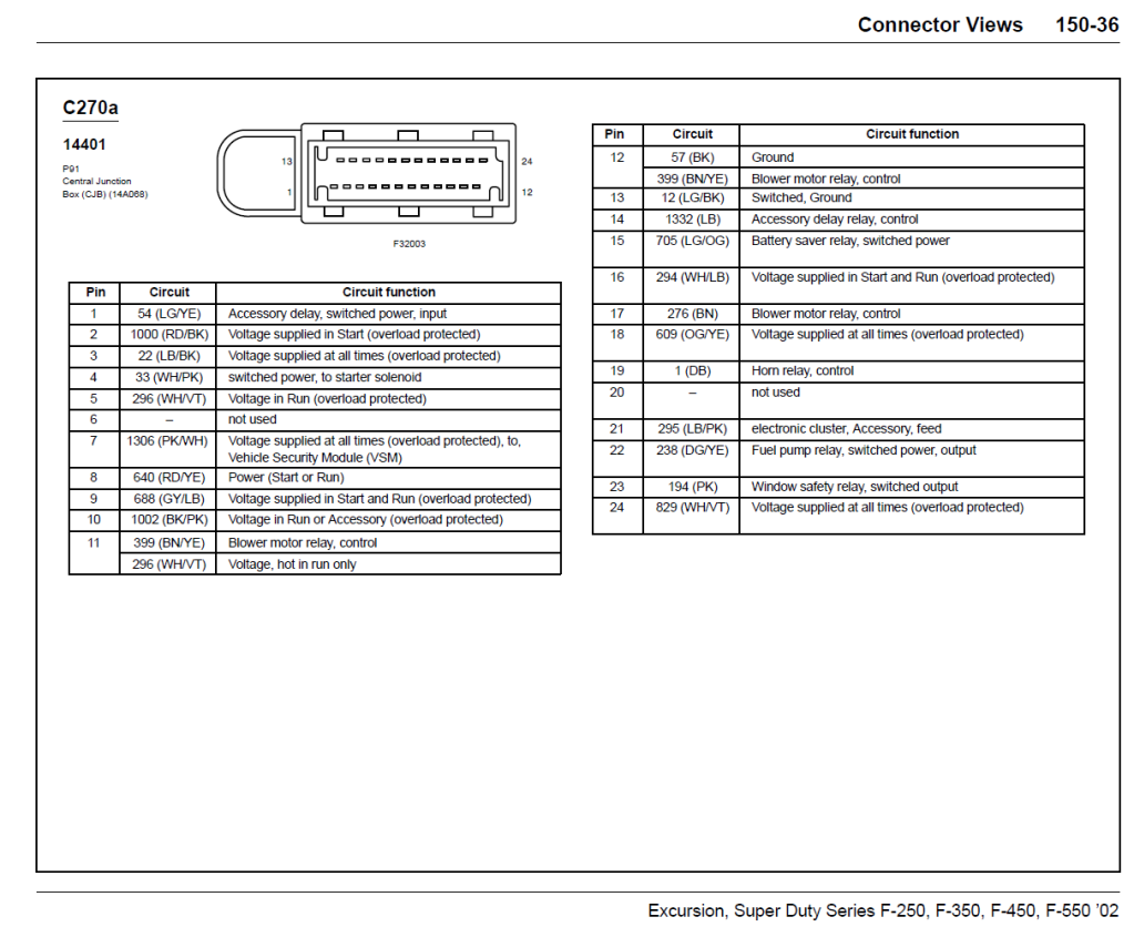 Ford f250 fuse box diagram image details 2003 ford f250 fuse box diagram pooptronica Gallery