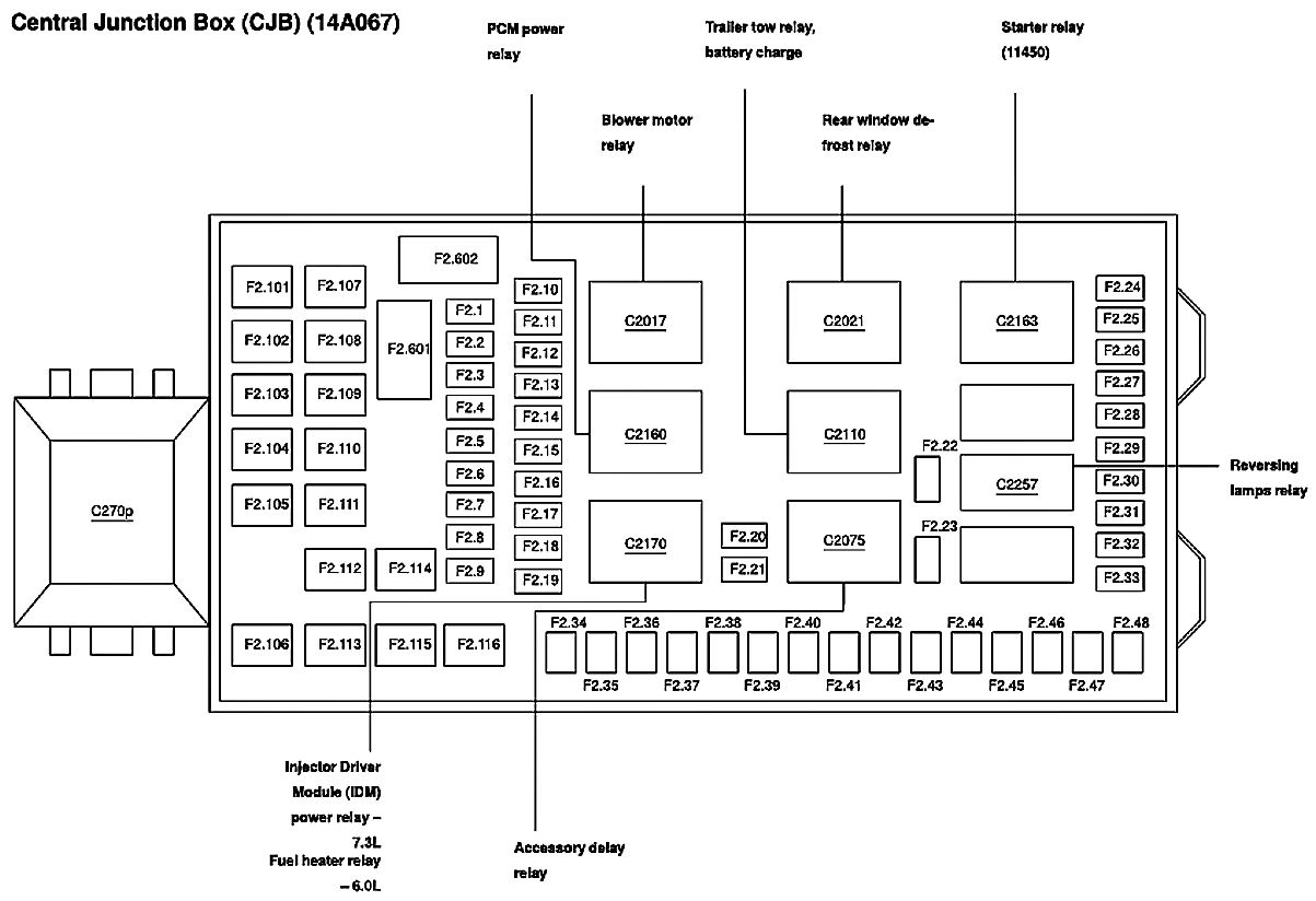 2003 Ford F350 Fuse Box Diagram