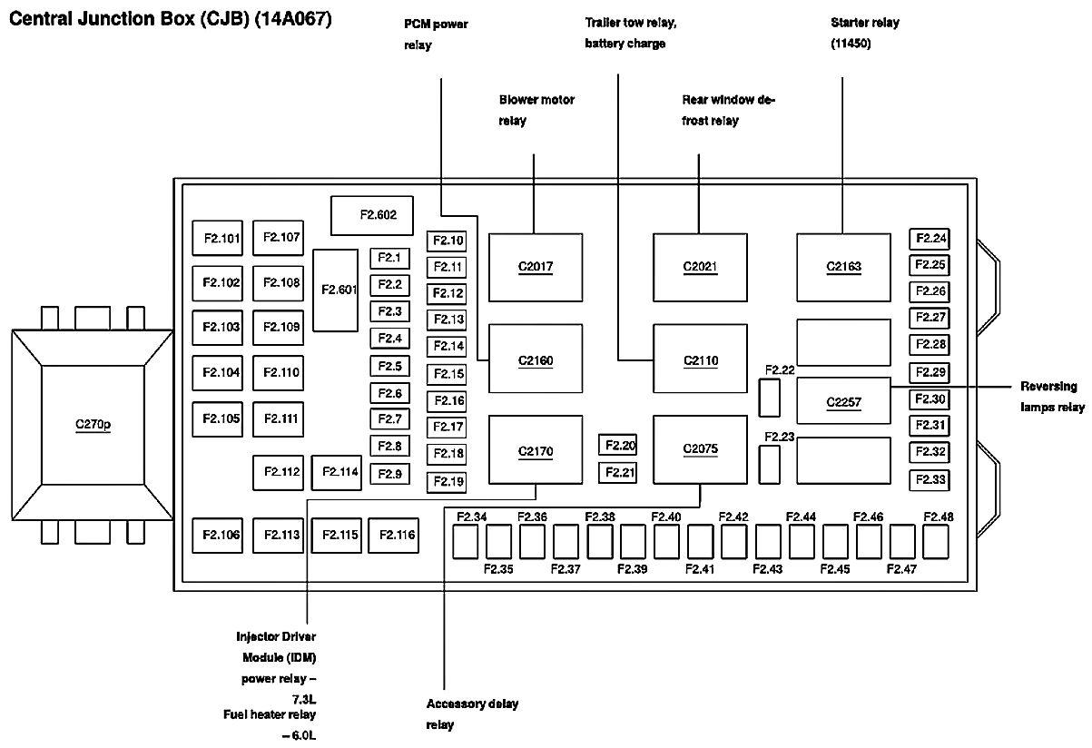 2006 ford f 250 60 fuse diagram wiring diagram k8 2006 Ford F 250 Fuse Panel Diagram 2006 f250 fuse diagram wiring diagram