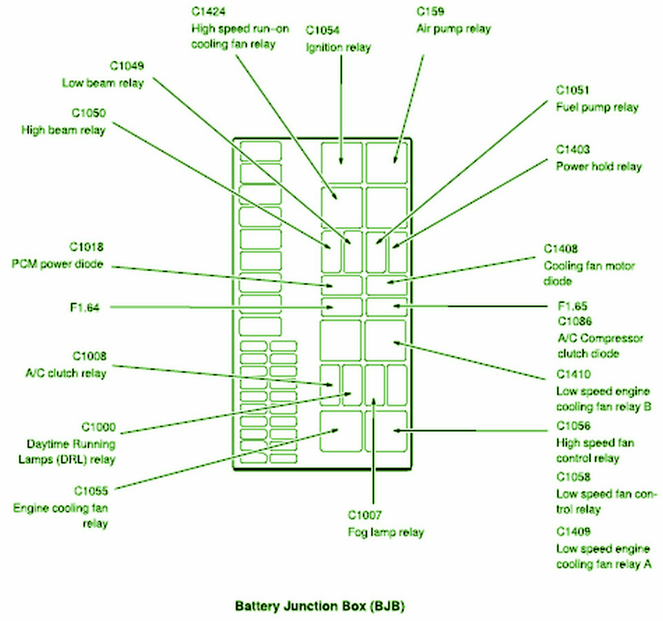 Fuse Box In Ford Focu 2005 Wiring Diagram