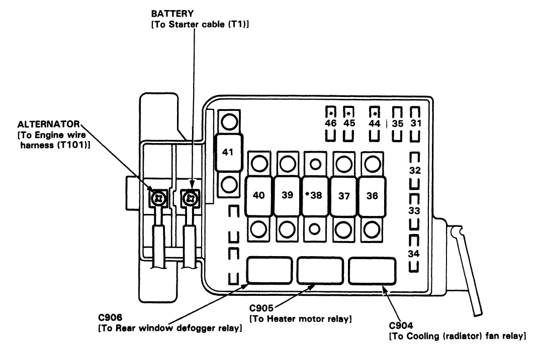 2003 Honda Civic Fuse Box Diagram Image Details