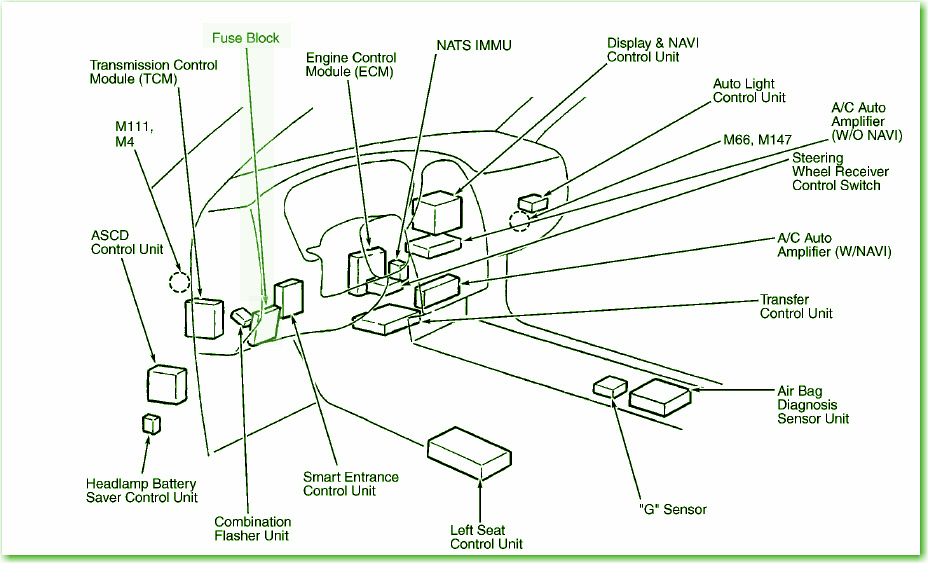 2003 infiniti g35 fuse box diagram IGLusGe 2003 infiniti g35 fuse box diagram image details fuse box diagram for 2003 infiniti g35 at eliteediting.co