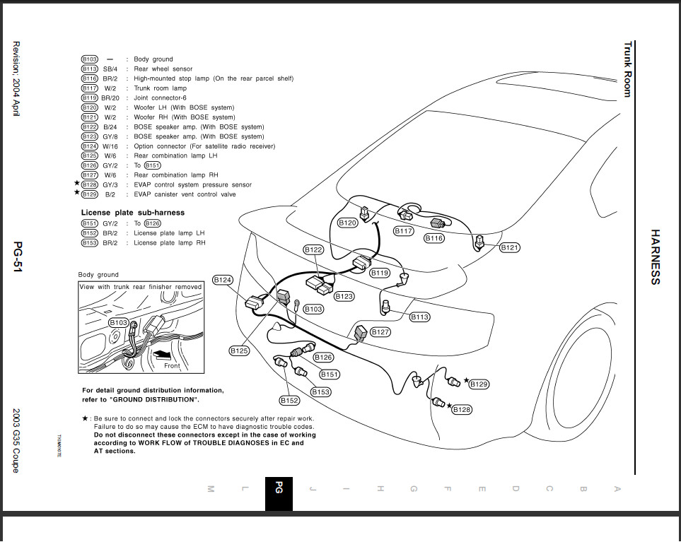 Wiring Diagram  26 2003 Infiniti G35 Fuse Box Diagram