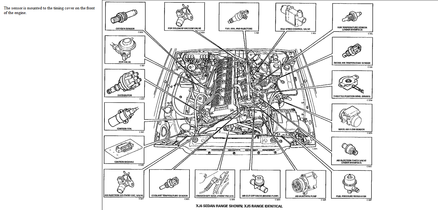 Jaguar Xj8 Engine Sensor Diagram Another Wiring Diagrams 1999 Mazda B3000 Camshaft 2003 Xk8 Great Design Of U2022 Rh Homewerk Co Xj6 Swap