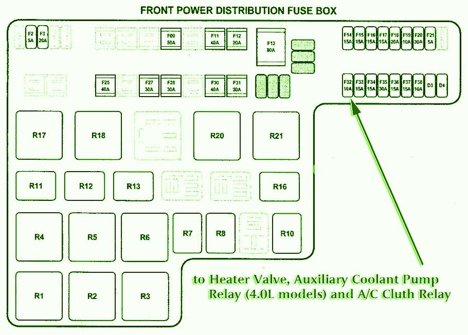 2003 Jaguar Xj8 Fuse Box Location  U2013 Motogurumag