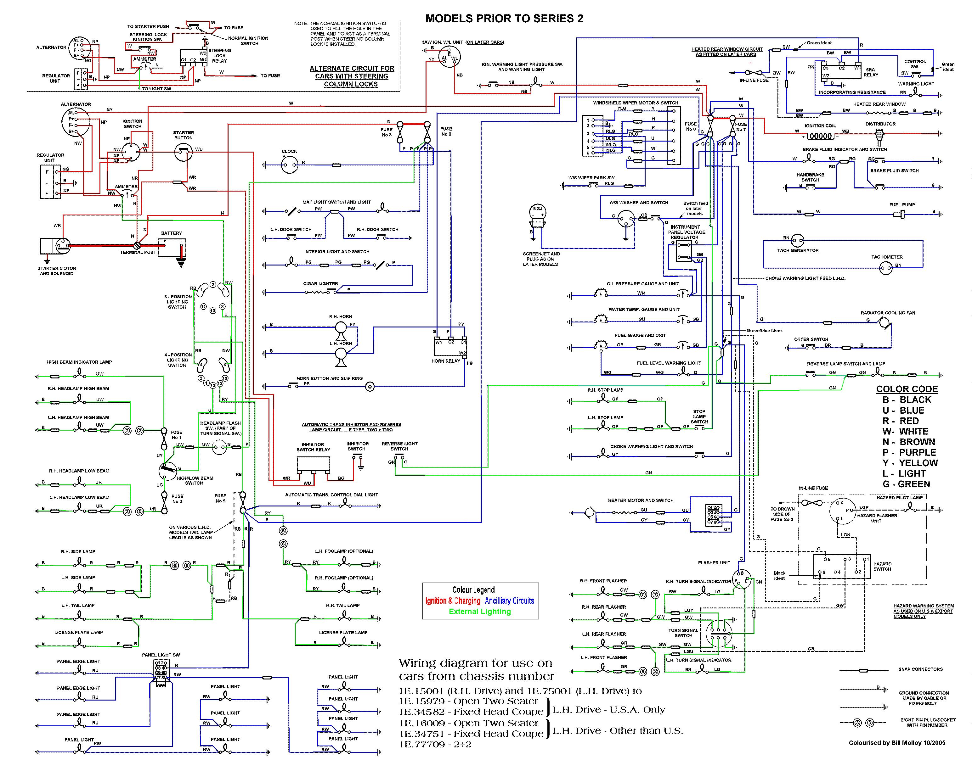 wiring diagram jaguar e type