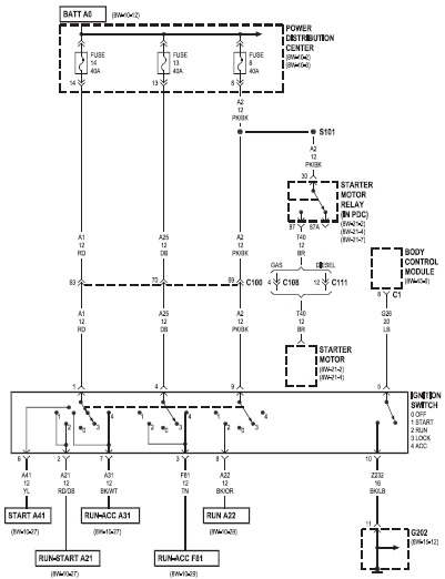 Instrument Cer Wiring Diagram