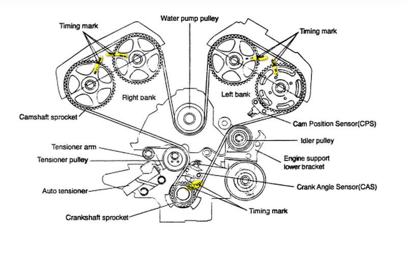 2003 Kia Sorento Timing Belt Diagram
