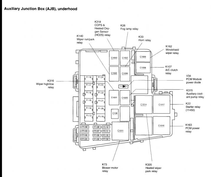 2003 lincoln ls fuse box diagram image details 2003 lincoln aviator cigarette lighter fuse lincoln aviator fuse box