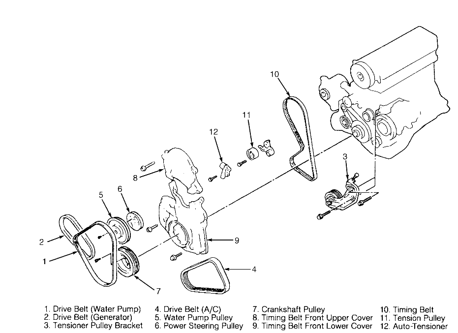 2003 Mitsubishi Galant Serpentine Belt Diagram Details. 2003 Mitsubishi Galant Timing Belt Marks. Mitsubishi. 97 Mitsubishi Eclipse Belt Diagram At Scoala.co