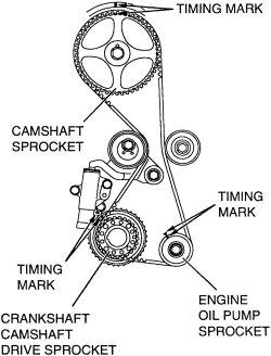 2003 Mitsubishi Galant Fuse Box Diagram Image Details