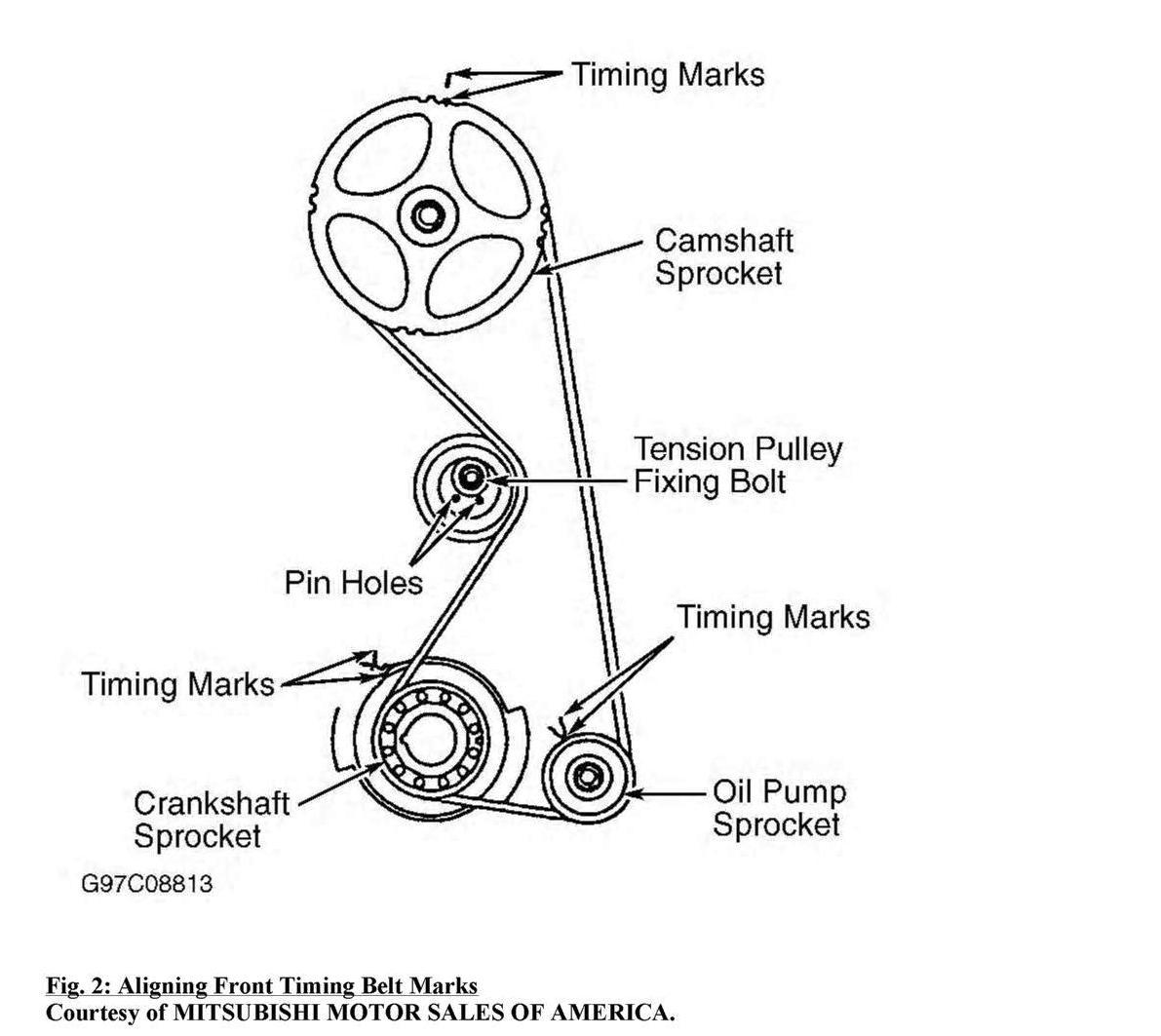 2003 Mitsubishi Outlander Timing Belt Image Details Fuse Box Galant Marks