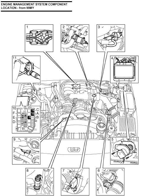 2003 Range Rover Fuse Box Diagram Image Details 2006 Schematics