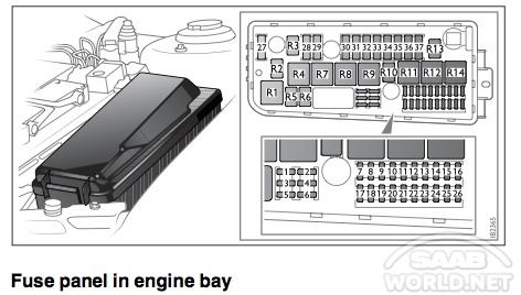 saab fuse panel diagram wiring diagram for you all u2022 rh onlinetuner co
