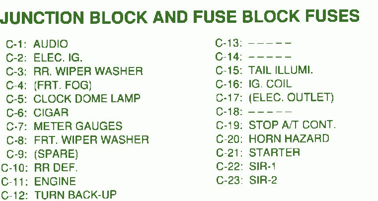 2003 Saturn Ion Fuse Box Diagram
