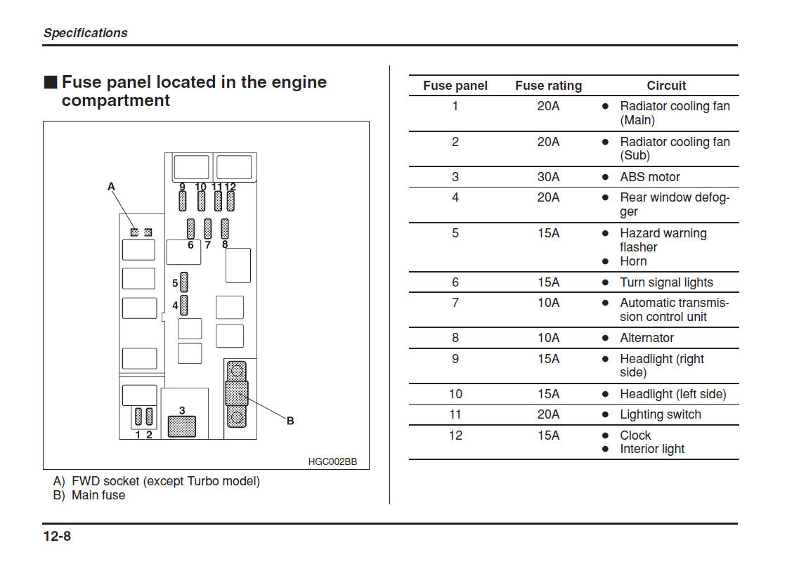 2012 Subaru Forester Fuse Diagram vw polo fuse box layout ... on vw rabbit fuse box, vw polo tail light, vw jetta fuse box diagram, vw polo engine, vw bus fuse box, vw polo tie rod, vw tiguan fuse box, vw golf fuse box, vw polo steering column, vw beetle fuse box diagram, vw passat fuse box, vw polo horn, vw eos fuse box, vw touareg fuse box,